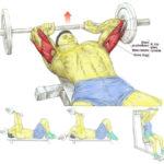 Trening przedramion (triceps) sztangą na leżąco