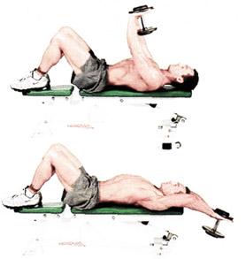 Przenoszenie sztangielki zza głowy, leżąc - Jak ćwiczyć?