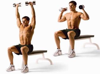 Budowanie mięśni naramiennych